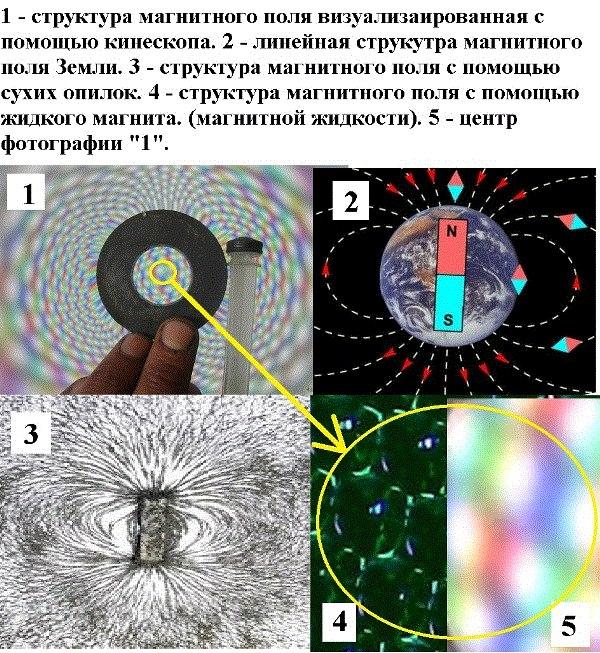 Факты доказывающие существование решетки эфира 5EsgHqAUp_g