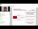 iTeam - Инженерный подход к созданию системы управления процессов