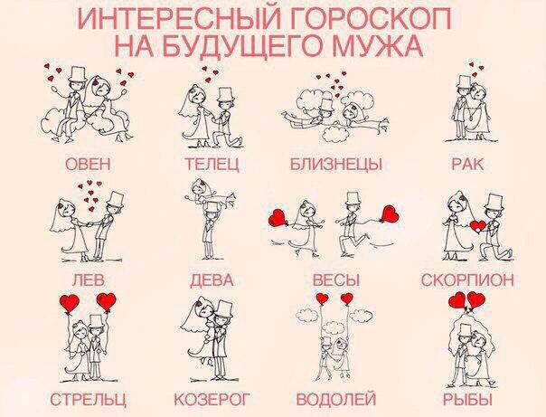 Доставка Москве близнецы женщина мужчина овен это