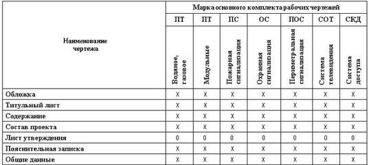 ведомость объемов работ по образцу фау главгосэкспертиза россии - фото 8