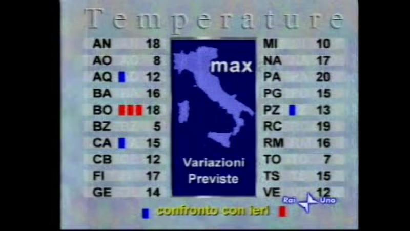Прогноз погоды (Rai Uno [Италия], 23.01.2007)