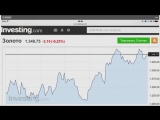 TeleTrade: Утренний обзор, 11.08.2016 - Рынки спят, они устали