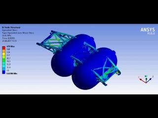 Прочностной расчет крепления баллонов на соответствие 110 правилам ЕЭК ООН по проекту Lada Vesta CNG с размещением баллонов в ни