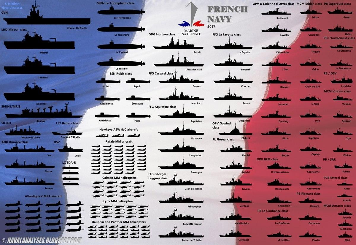 NATO országok hadereje VLVJaF-7I0I
