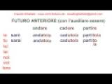 Grammatica italiana - Coniugazione dei verbi: coniugazione futuro anteriore essere