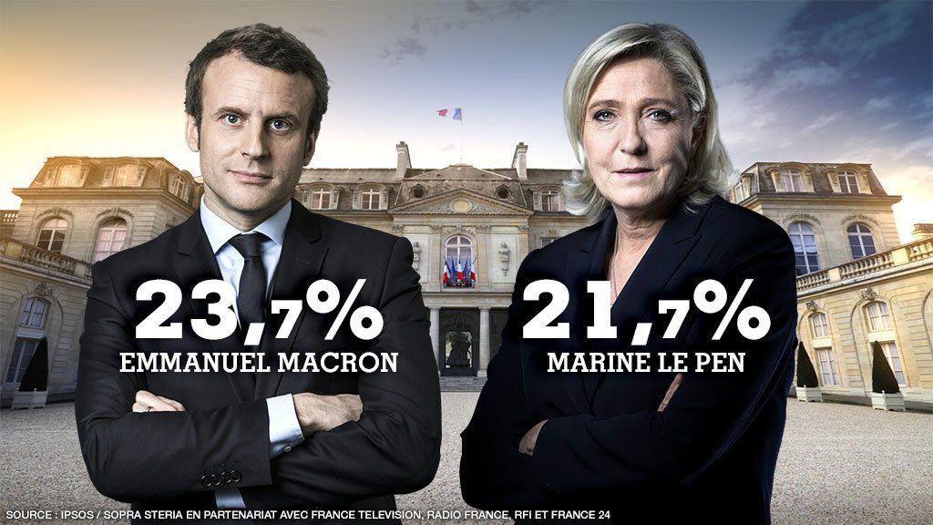 Откровенно о Макроне и Ле Пен – прагматично и без излишних иллюзий