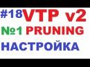 Cisco VTP Pruning. Часть 1. Настройка и принцип работы.