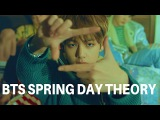 BTS SPRING DAY THEORY  No vacancy,Taehyung's death,Jimin the trapped child.