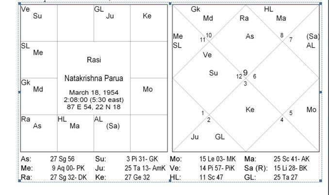 Шри Натакришна Паруа
