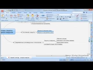 Защита компьютера. Борьба и методы защиты от компьютерных вирусов. (Ильдар Мухутдинов)