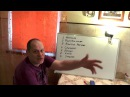 Электрический щит часть1 , теория и выбор автоматически выключателей