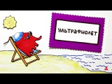 Световое излучение - Ультрафиолет