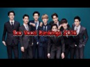 Exo Vocal Rankings 2016