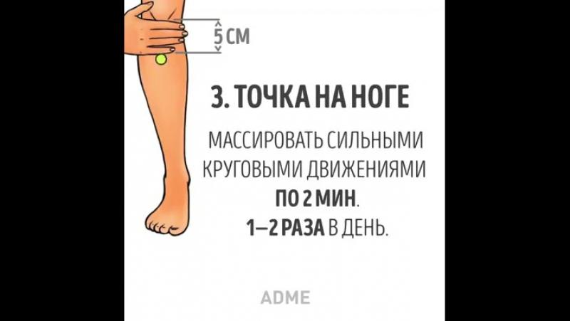 Акупунктура Ноги Похудение. Точки на теле для похудения живота, боков, бедер. Акупунктура тела человека, схема, фото, видео