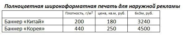 политреклама, стоимость, Чайковский, 2017 год