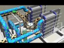 Gas Turbine GT) Lubricating Oil (LO) and Instrumentation Air (IA) Systems Operation Overview