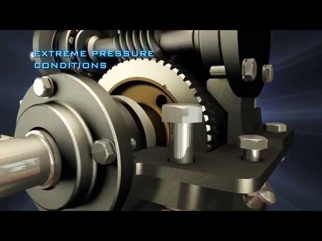 NanoLub® Industrial Gear Oil