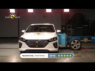 Euro NCAP Best in Class Cars of 2016