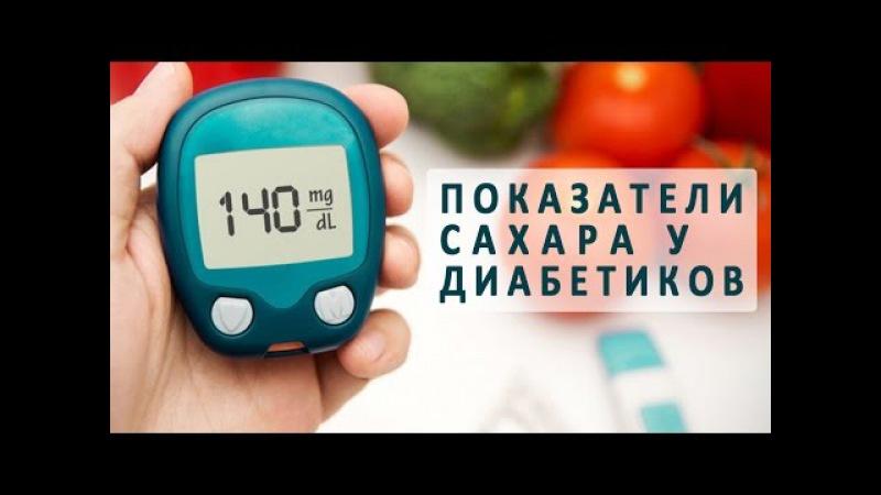 Показания сахара в крови при сахарном диабете