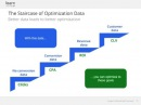 Webinar: Unleashing the Combined Power of Google Analytics and AdWords