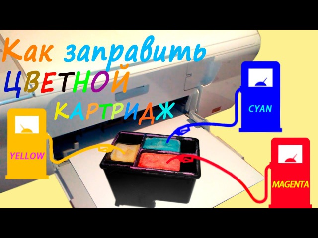 Как заправить цветной картридж. 121 цветной картридж HP
