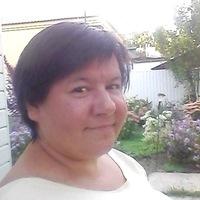 Анкета Анастасия Русанова