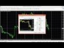 Урок 7 Работа с графиками. Видео обучение Форекс. FxPro
