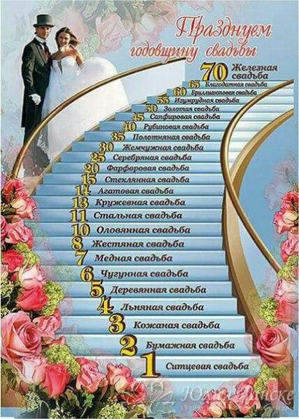 Все юбилейные свадьбы