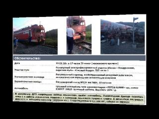 Все ДТП на ж-д переездах Красноярской ж-д  за 2016 год