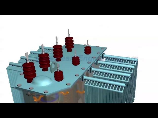 KhimkiQuiz 11.01.19 Вопрос№24 ЭТИ электрические машины характеризуются преобразованием электрической энергии с одними параметрами в электрическую с другими параметрами с побочным выделением тепла.