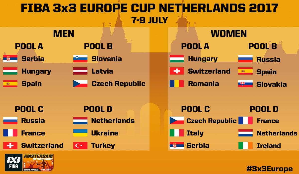 Сборная Украины узнала соперников по групповому этапу на чемпионате Европы