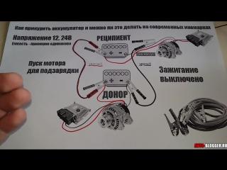 Как прикурить аккумулятор от другой машины  И можно ли это делать. Просто о сложном(720p)