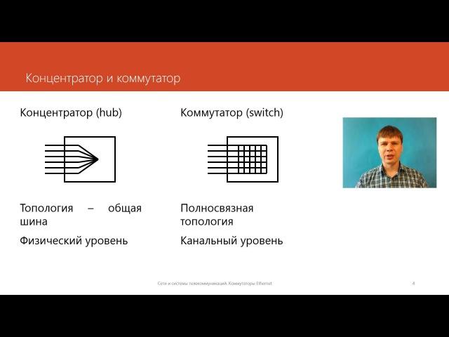 Коммутаторы Ethernet Курс Компьютерные сети