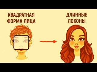 Как выбрать идеальную прическу для вашего типа лица