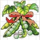 Схемы для вышивания крестиком. Овощи.