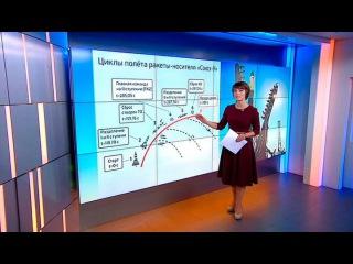 Вести.Ru: Вспышка над Тывой: очевидцы выкладывают в Сеть видео падения Прогресса