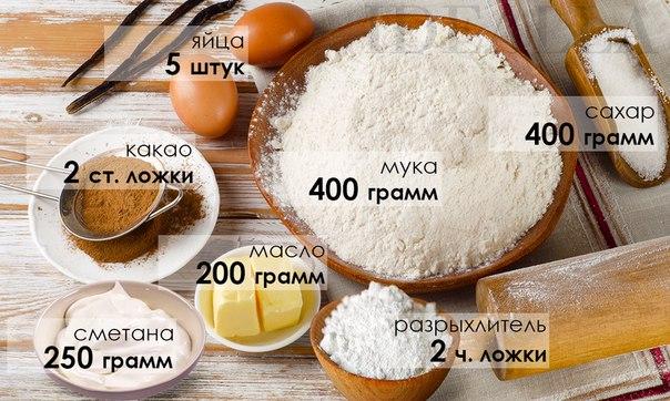 Как приготовить торт зебра рецепты