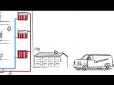 Автоматические балансировочные клапаны Danfoss ASV – как это работает и чем это