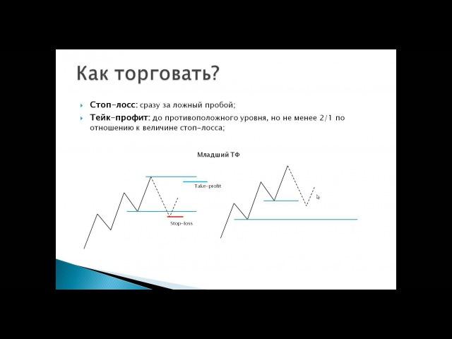 Торговая стратегия Форекс «Ложный пробой»
