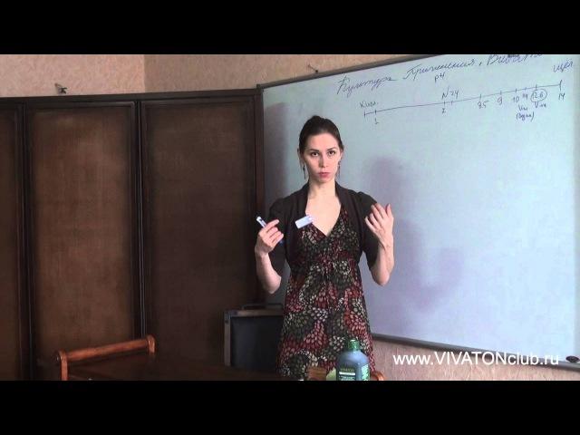 Часть 5. Культура применения препаратов Виватон