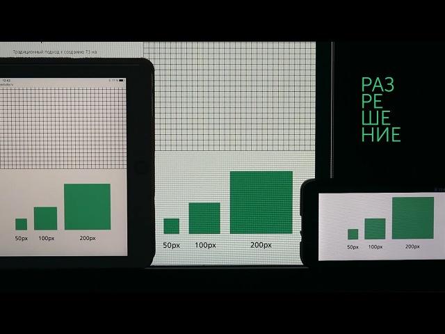 Разрешение экрана, пиксель и различные устройства