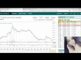 Регистрация и верификация на бирже полонекс.
