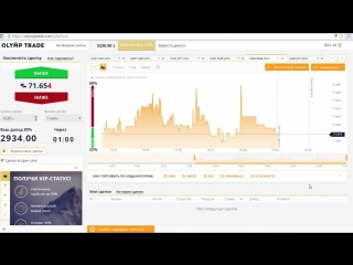 Повезло $7000 за 8 мин Стратегия торговли на Бинарных опционах и брокер OlympTrade