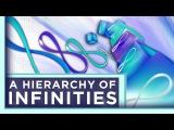 A Hierarchy of Infinities Infinite Series PBS Digital Studios