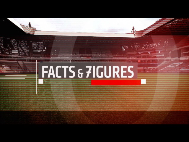 Facts and Figures Sparta Rotterdam - PSV