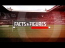 Facts and Figures FC Twente - PSV