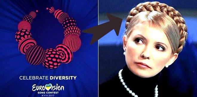 В Сети высмеяли украинский логотип «Евровидения»: «круассан?», «ошейник?», «тыква?»