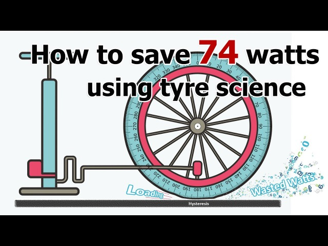 How to save 74watts of losses using hidden science of bicycle tyre (bike tire) in road TT triathlon