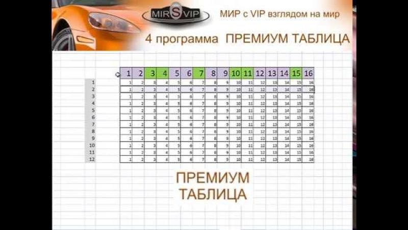 MIRSVIP Уникальная ТАБЛИЦА и премиум настоящий табличный БУМ Шоковый маркетинг