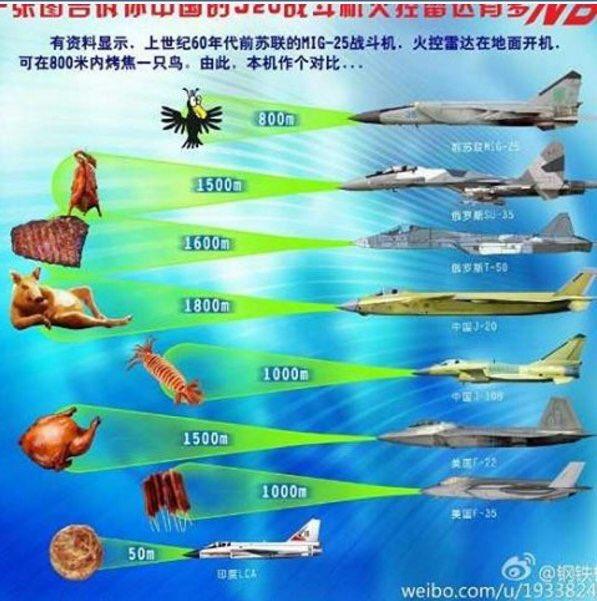 Orosz légi és kozmikus erők - Page 13 U1TZzX8jlYU